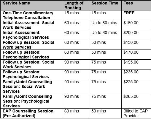 Fees Chart 2